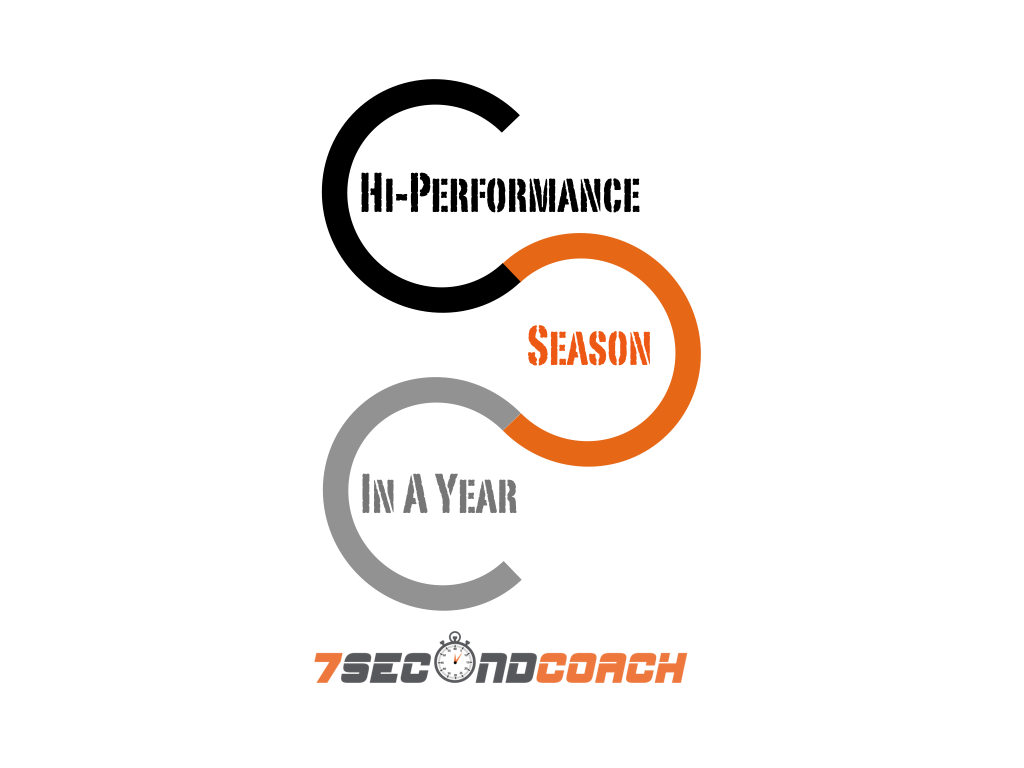 Hi-Performance Season in a Year